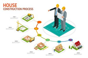 Infographic construction of a blockhouse. House building process. Foundation pouring, construction of walls, roof installation and landscape design vector illustration.