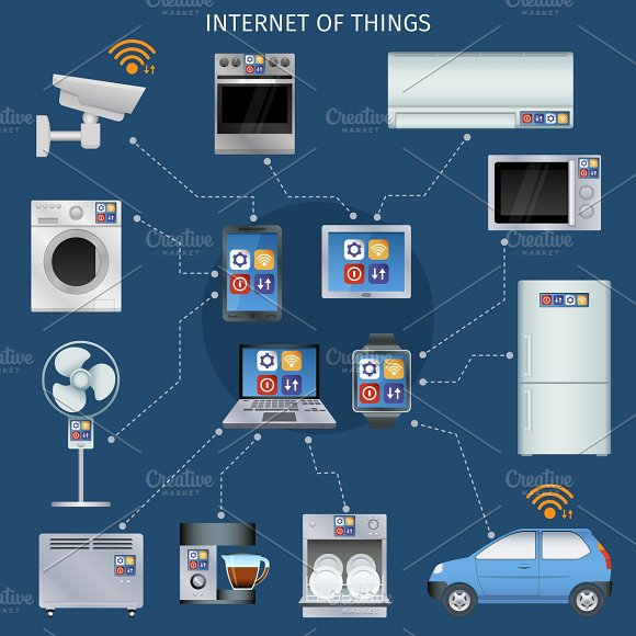 Internet Of Things Infographic Icons