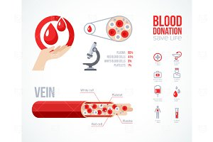 Blood Donation Set