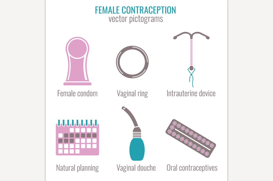 Best female contraception options