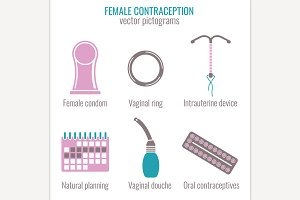Woman Contraception Icons
