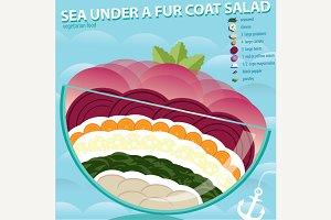 Recipe of sea under fur