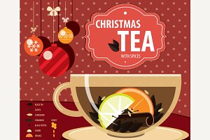 Recipe of christmas tea