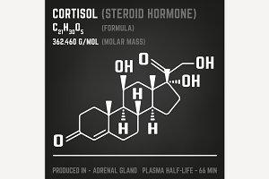 Cortisol Molecule Image
