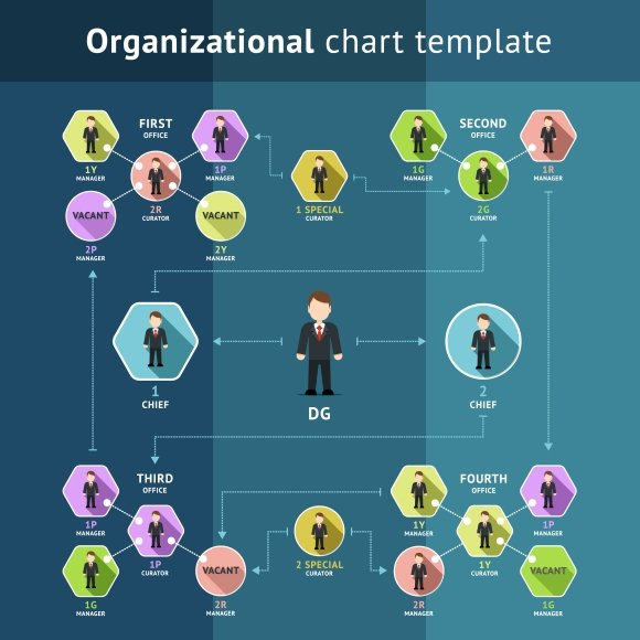 Organization chart photos graphics fonts themes templates business organization structure flashek Image collections