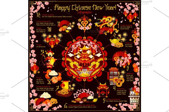 Chinese New Year holiday traditions infographic