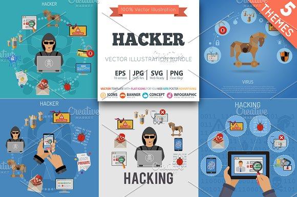 Cyber Crime Concepts