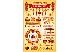 Chinese New Year holiday infographic template