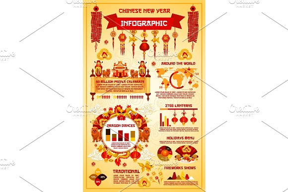 chinese new year holiday infographic template illustrations - Chinese New Year Holiday