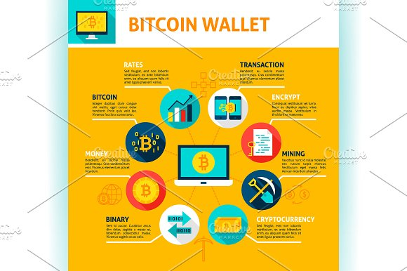 Bitcoin Infographics & Web Design in Illustrations - product preview 2