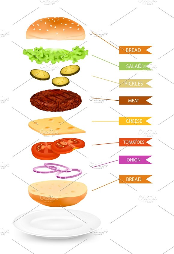 realistic hamburger layers template icons creative market