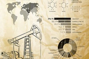 Oil infographic
