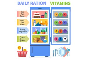 Daily food ration.Vitamins
