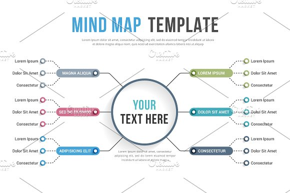 Mind Map Infographics