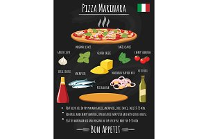 Pizza marinara recipe chalkboard poster