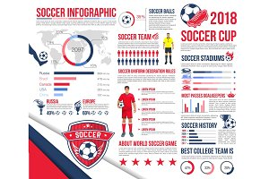 Soccer sport infographic of sport cup