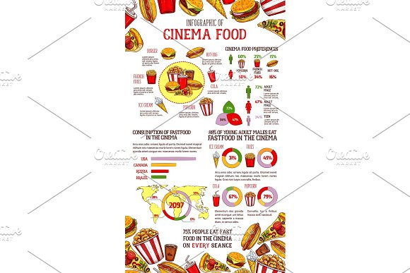 Fast Food Restaurant Dishes Infographic Design