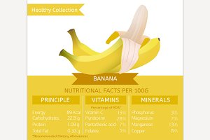 Banana Nutritional Facts
