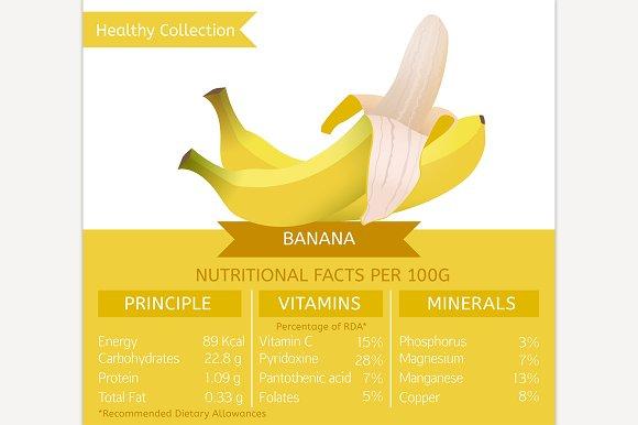 Banana Nutritional Facts