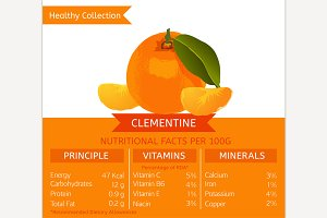 Clementine Nutritional Facts