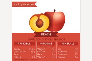 Peach Nutritional Facts