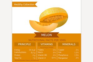 Melon Nutritional Facts