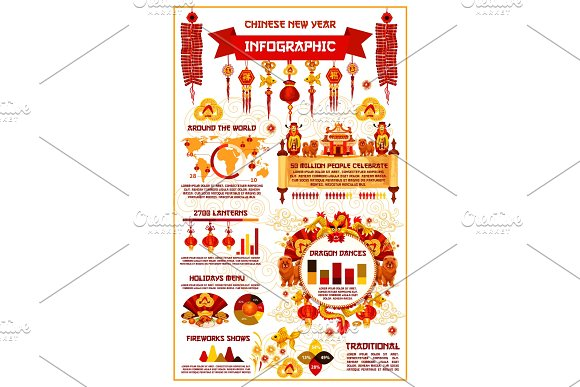 Chinese lunar New Year vector infographics