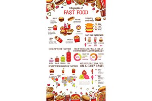 Vector infographics for fast food meals sketch