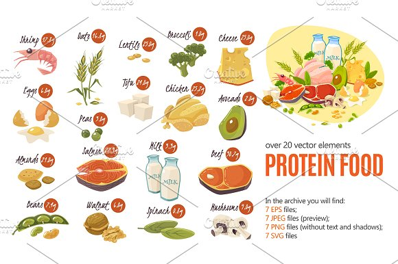 Protein Food Set