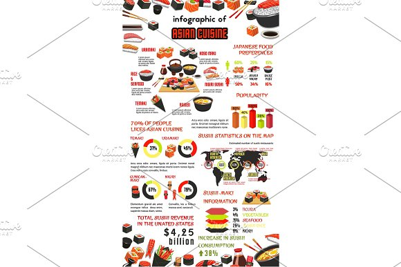 Vector infographic for Japanese Asian cuisine food