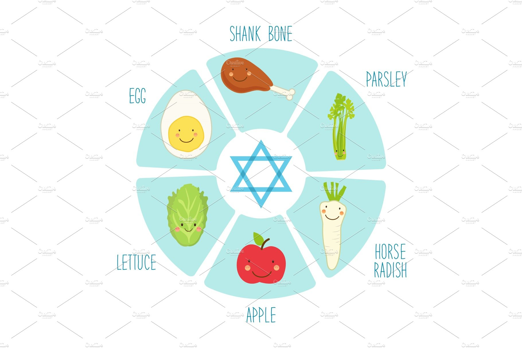 Seder plate with cute funny cartoon characters of food of jewish seder plate with cute funny cartoon characters of food of jewish holiday of passover objects creative market buycottarizona