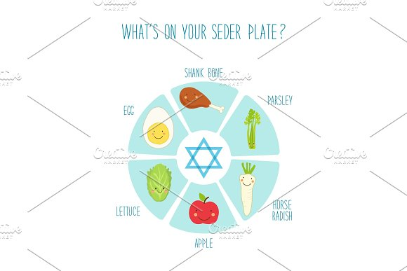 Seder plate with cute funny cartoon characters of food of Jewish holiday of Passover