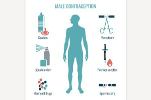 Man Contraception Pictograms