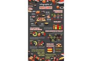Asian cuisine infographic with japanese sushi