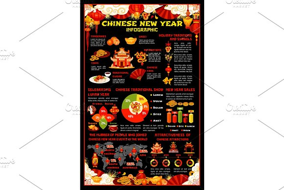 Chinese Lunar New Year Holiday Infographic Design
