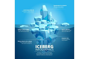 Infographic illustration with blue iceberg in ocean