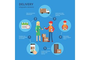 Infographic design template with different delivery symbols