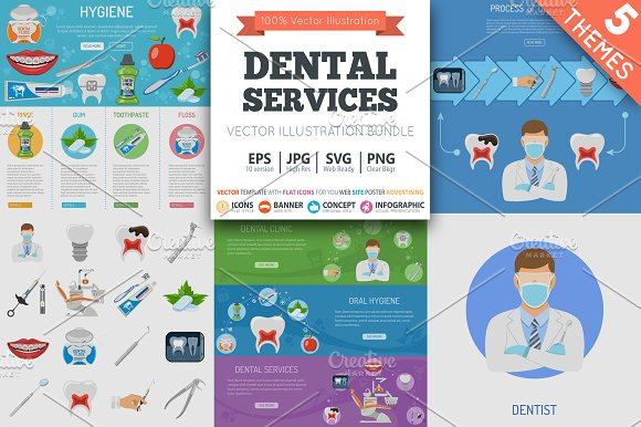 Dental Services Themes in Illustrations