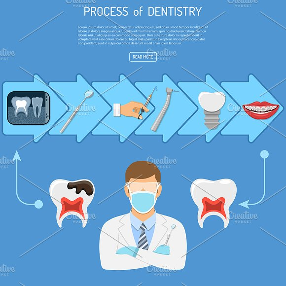 Dental Services Themes in Illustrations - product preview 1