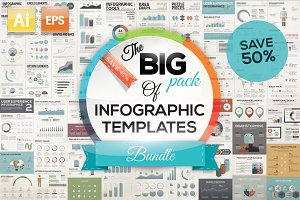 [50%OFF] Infographic Template Bundle