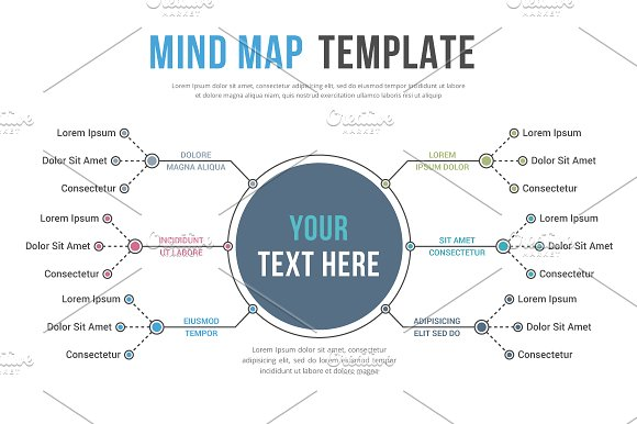 Mind Map Infographics