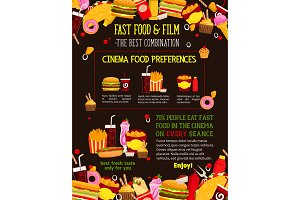 Fast food cinema bistro menu vector poster