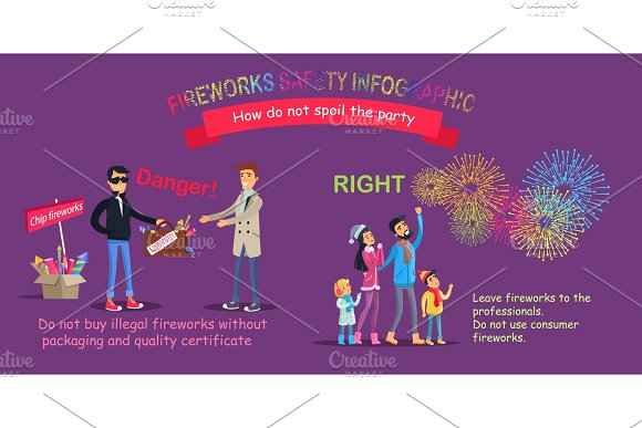 Fireworks Safety Infographic, Wrong Counterfeit