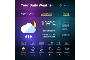 Weather widgets for web browsers or smartphones