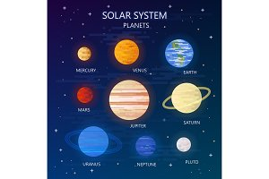 Set of Planets of Solar System.