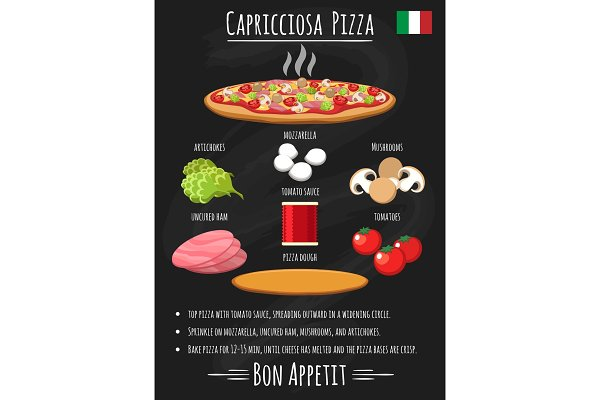 Capriciosa pizza vintage poster on…