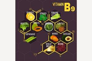 Vitamin B9 Formula