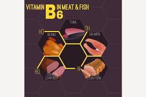 Vitamin B6 Formula
