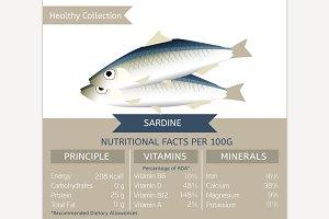 Sardine Nutritional Facts