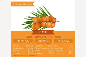 Date Nutritional Facts